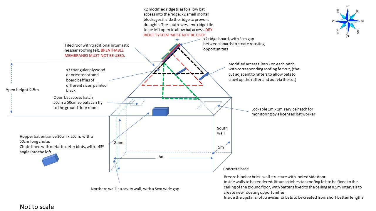 bat loft design